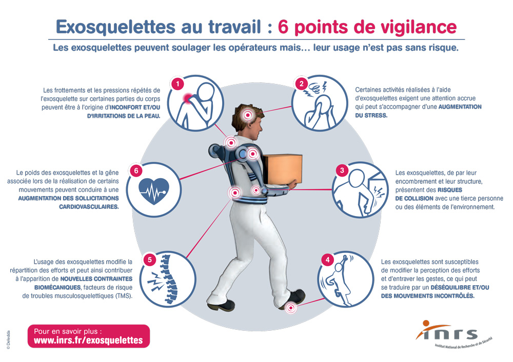 infographie-exosquelettes-inrs